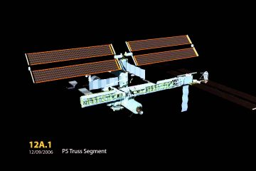 Как строилась Международная космическая станция