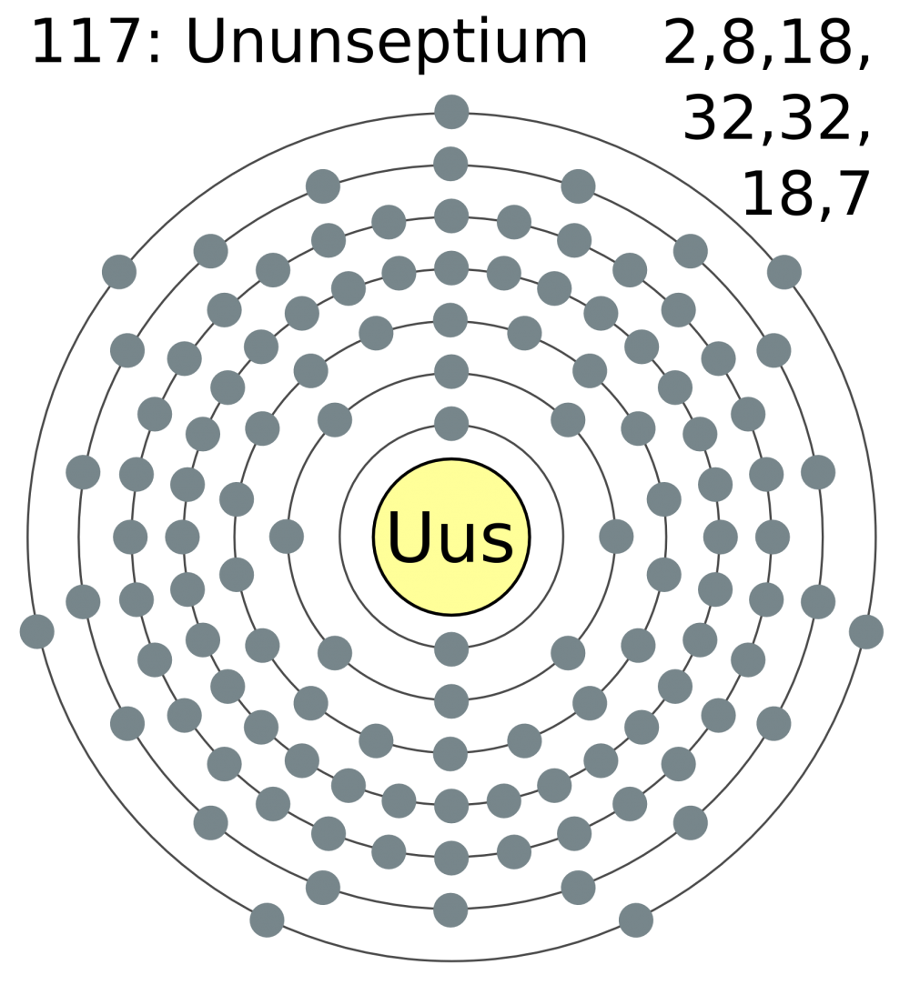 Electron_shell_117_ununseptium[1]