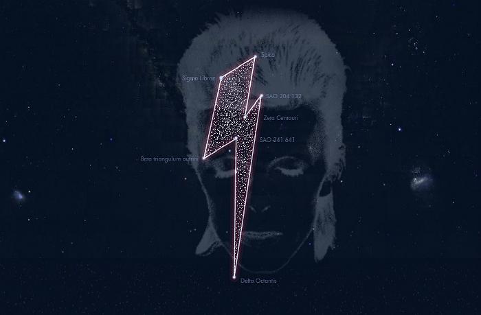 Дэвид Боуи - Созвездие
