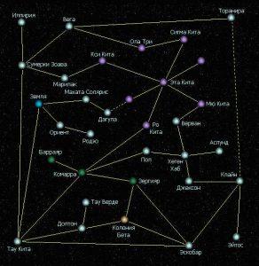 Барраярская вселенная