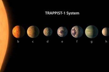 NASA обнаружили планеты, на которых может быть жизнь