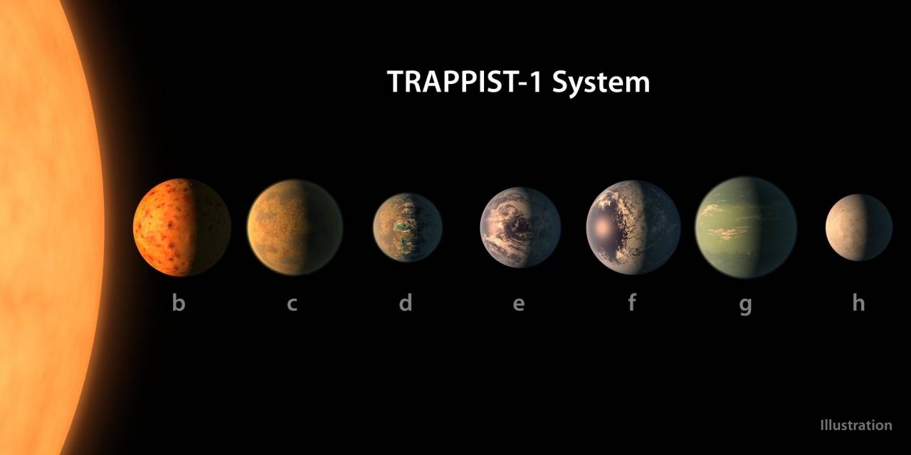 NASA предложило пользователям твиттера назвать открытые экзопланеты