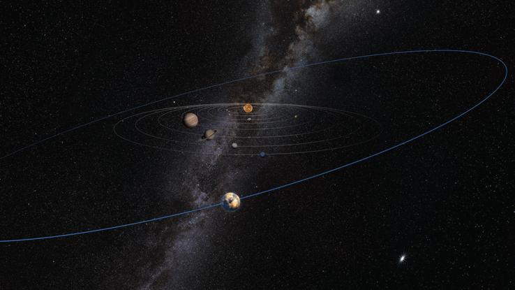 Ещё одна планета на краю Солнечной системы?