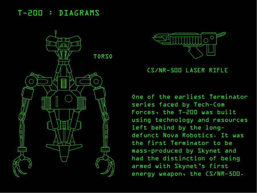 Терминаторы: все модели роботов-убийц 34