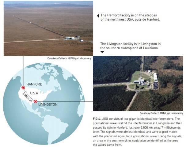 Нобелевскую премию по физике вручат за исследование гравитационных волн 1