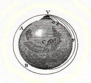Его назвали Sputnik: история первого искусственного спутника 2