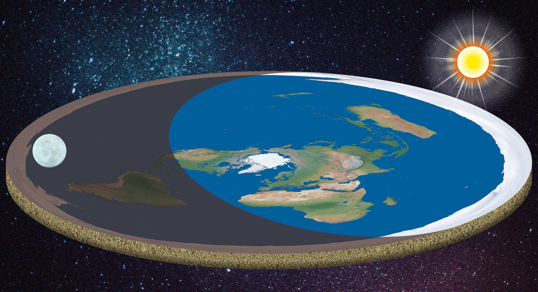 https://www.mirf.ru/wp-content/uploads/2017/12/flat-earth.jpg