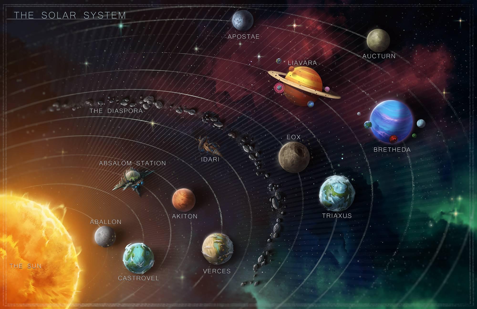 Starfinder vs Pathfinder: что изменилось? 2