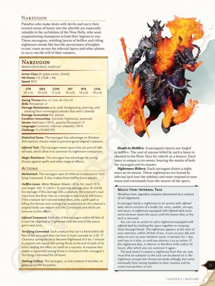 Арт: демоны, монстры и могущественный волшебник в новой книге Dungeons & Dragons 7