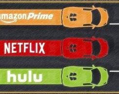 Сериальный бум. Как производство сериалов меняет индустрию и к чему это приведёт?