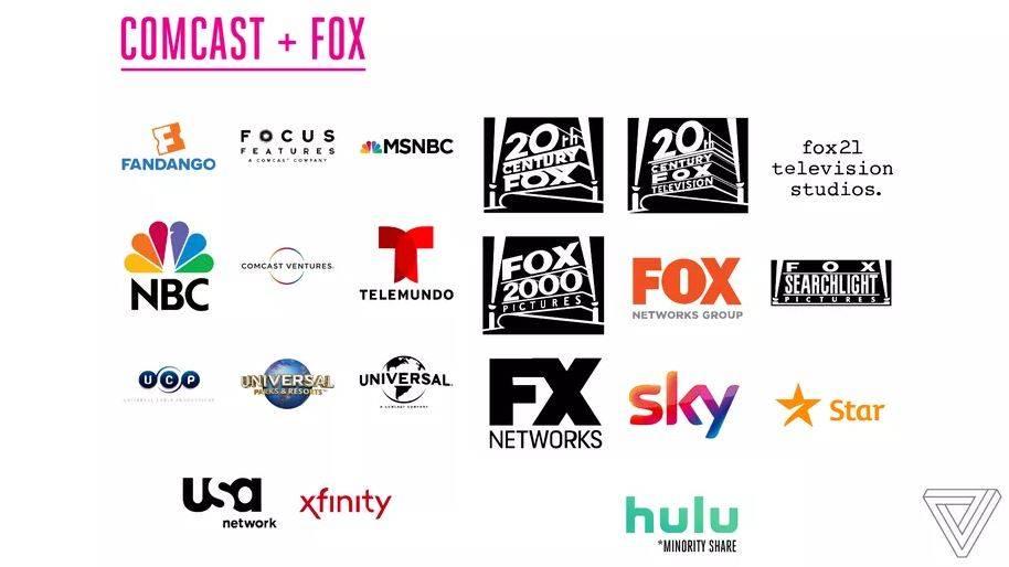 Disney повышает ставки: свыше $70 млрд за покупку Fox! 1