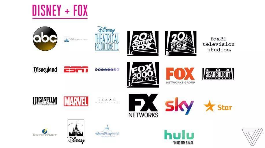 Disney повышает ставки: свыше $70 млрд за покупку Fox! 2