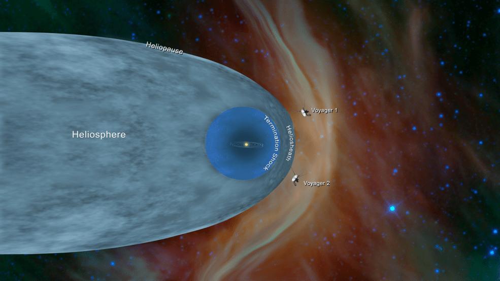 «Вояджер-2» вышел в межзвёздное пространство