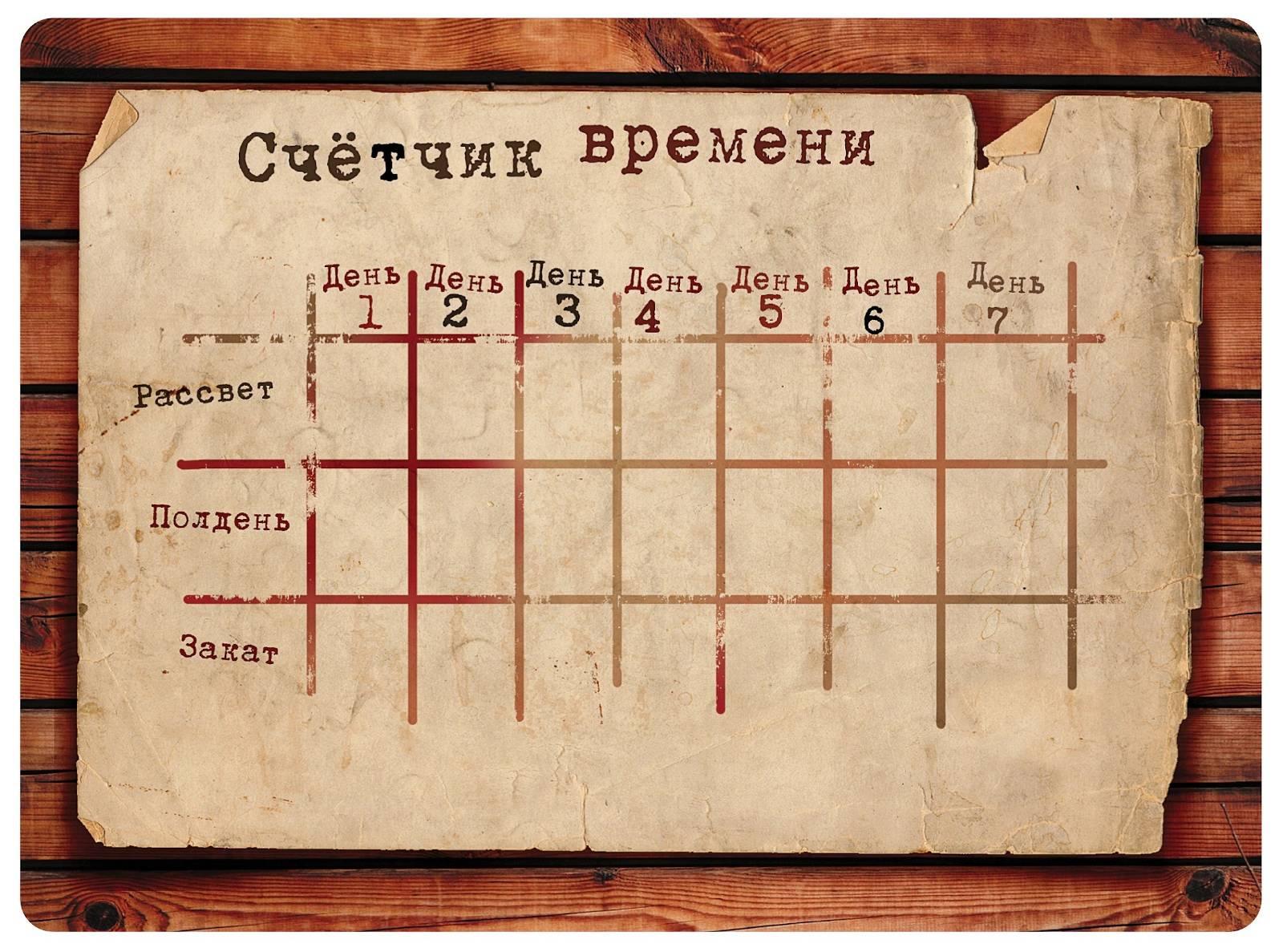 «Тайны Аркхэма». Отличная книга, неоднозначная игра 8