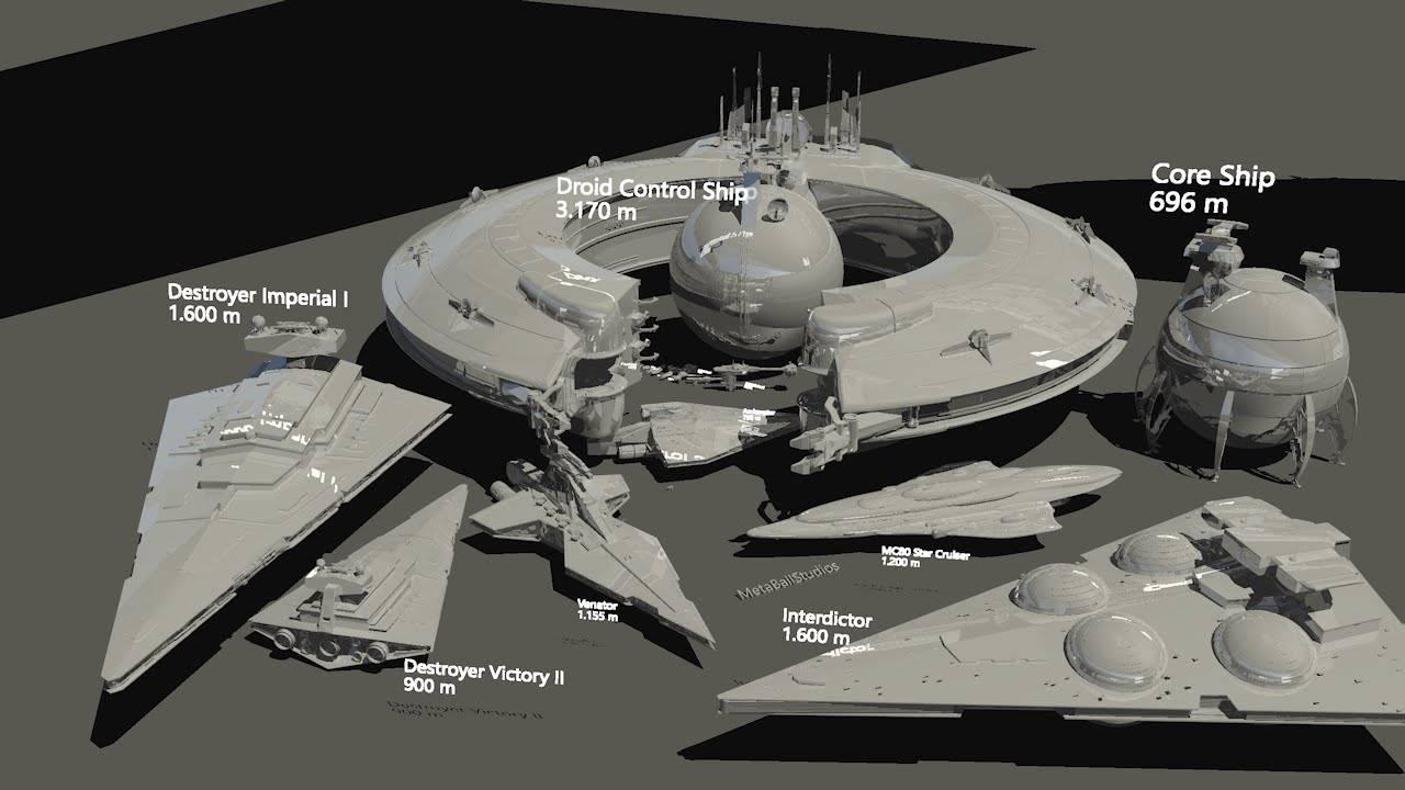 Размеры кораблей, монстров и планет «Звёздных войн» в одном видео 1