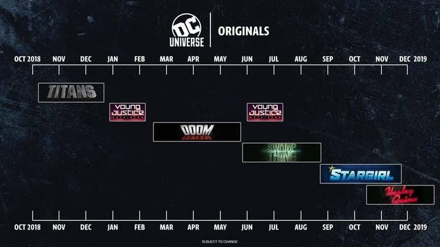 «Старгёрл», «Болотная тварь», «Титаны»: подробности и даты выхода грядущих шоу DC Universe 4