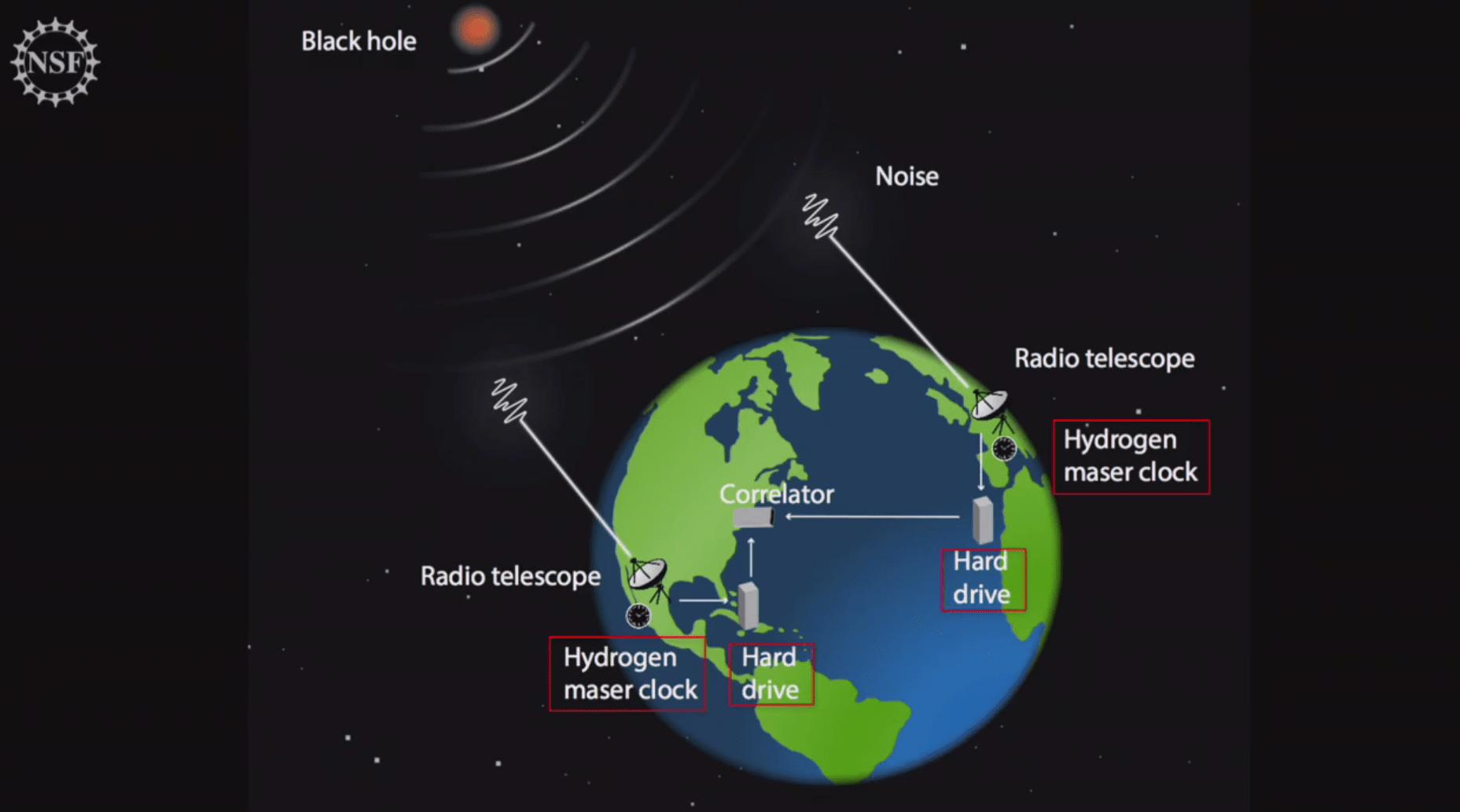 Астрофизики получили первое изображение чёрной дыры 1