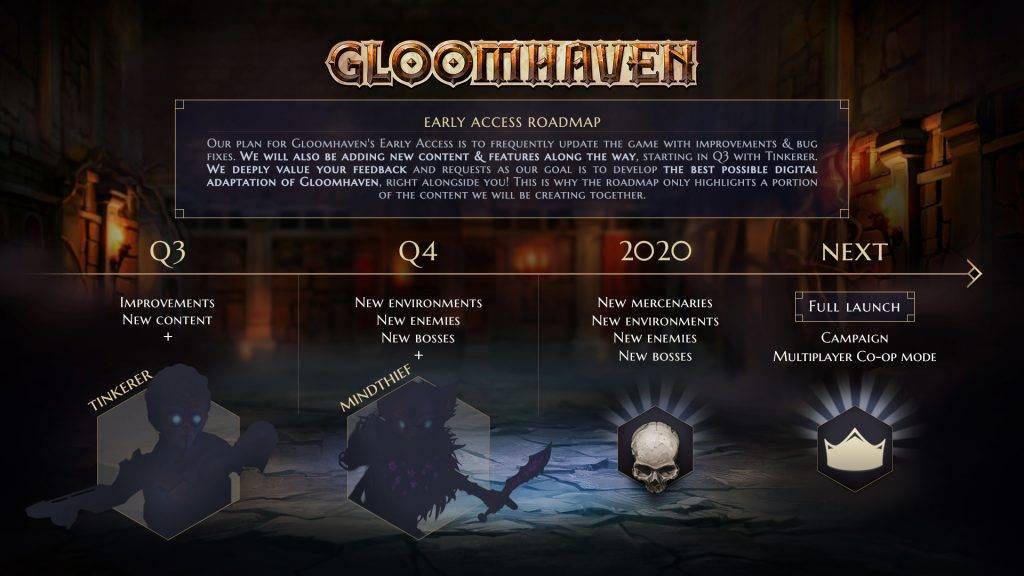 Gloomhaven в Steam. Теперь на настолку можно не тратиться? 9