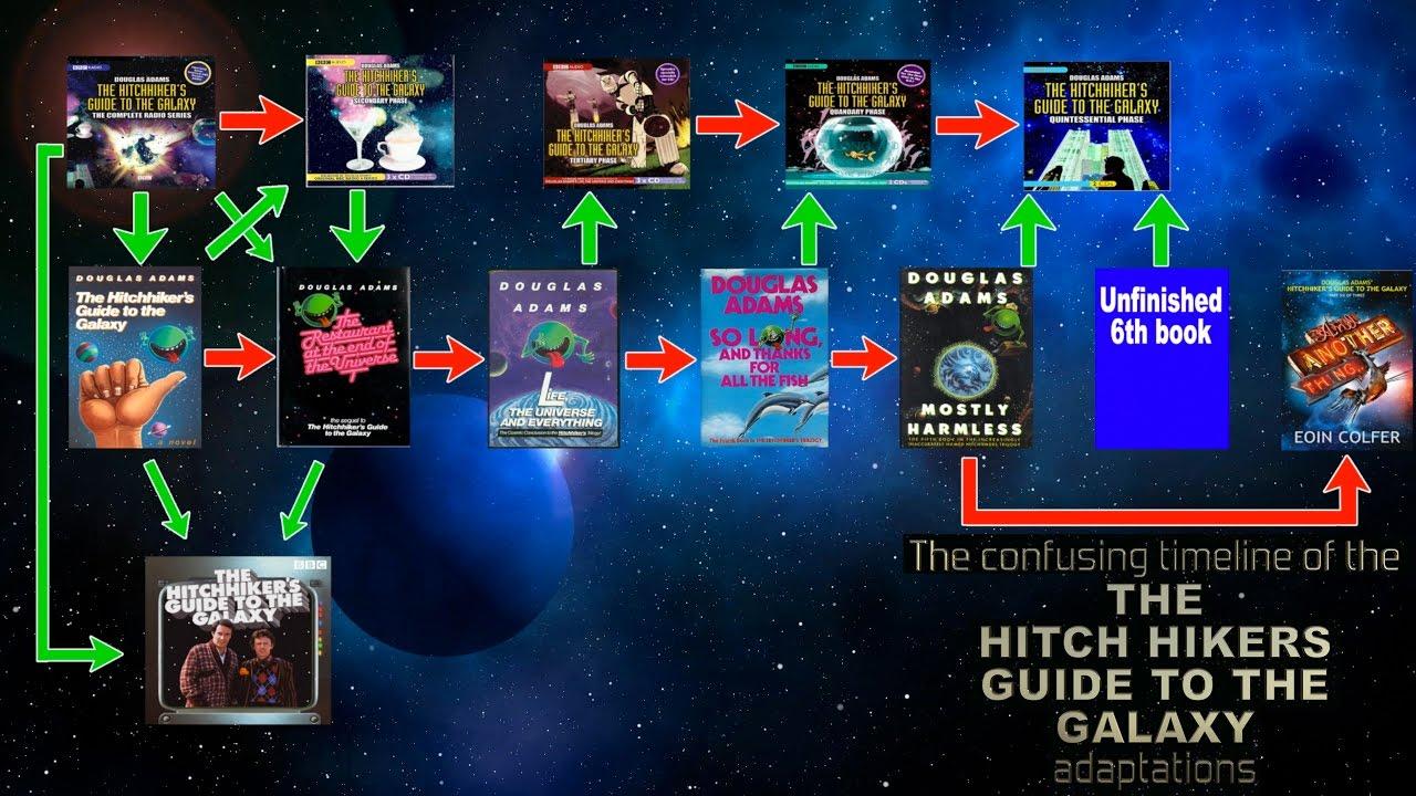 СМИ: Hulu запустила в производство сериальную адаптацию книги «Автостопом по галактике»