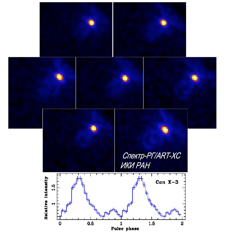 Фото: первые изображения с обсерватории «Спектр-РГ» с видами пульсара Центавр X-3