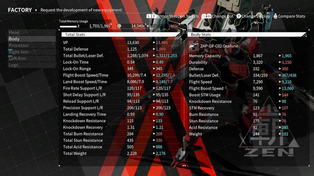 Обзор Daemon XMachina. Портативный меха-симулятор 7