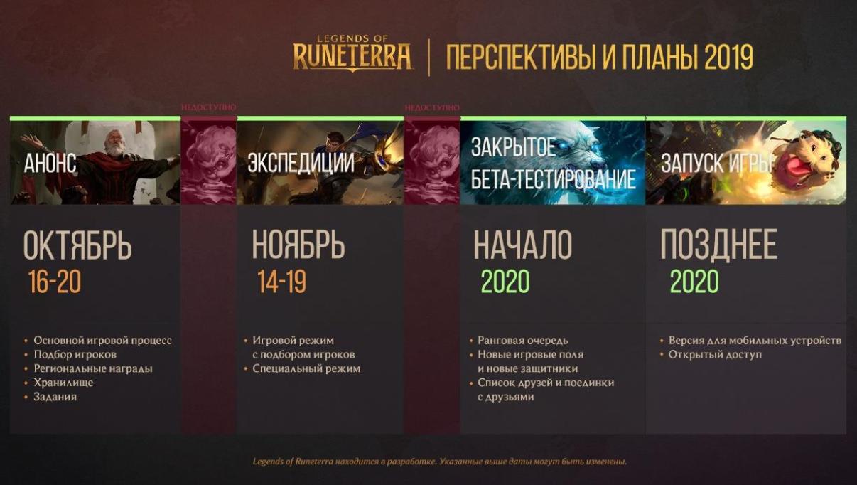 Riot Games анонсировала мультсериал, шутер, файтинг и другие проекты —в том числе и по League of Legends 2