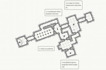 Находка: генератор одностраничных подземелий
