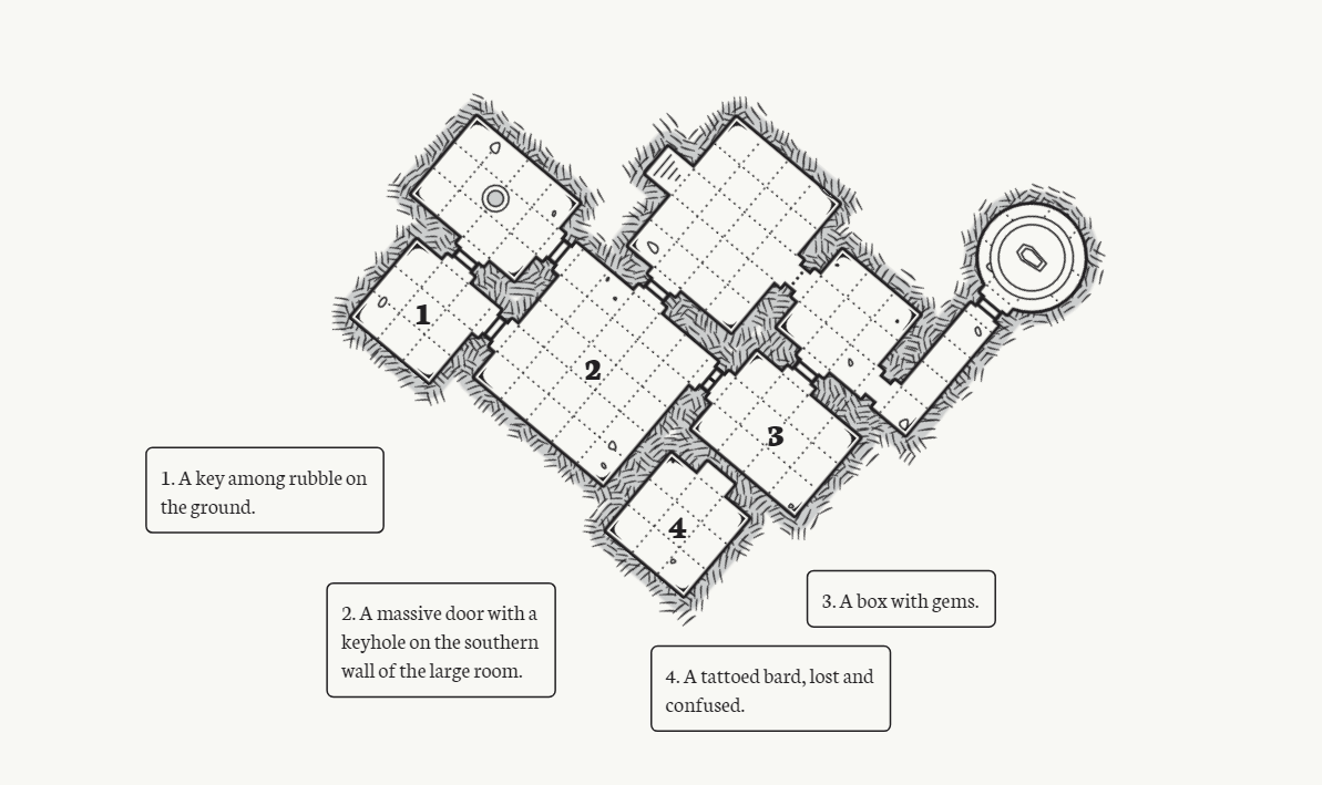 Находка: генератор одностраничных подземелий 1