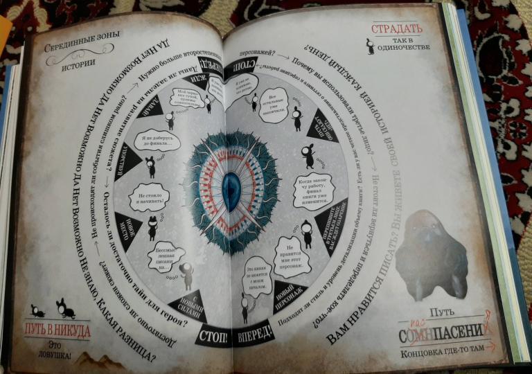 Главные книги 2019: фантастика и фэнтези 4