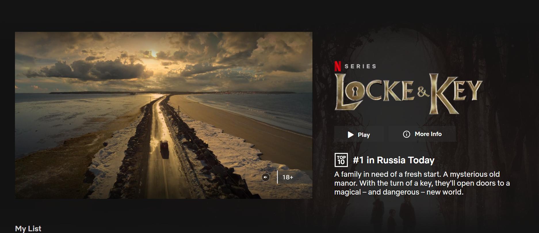 В Netflix появились списки самых популярных сериалов и фильмов за день 1