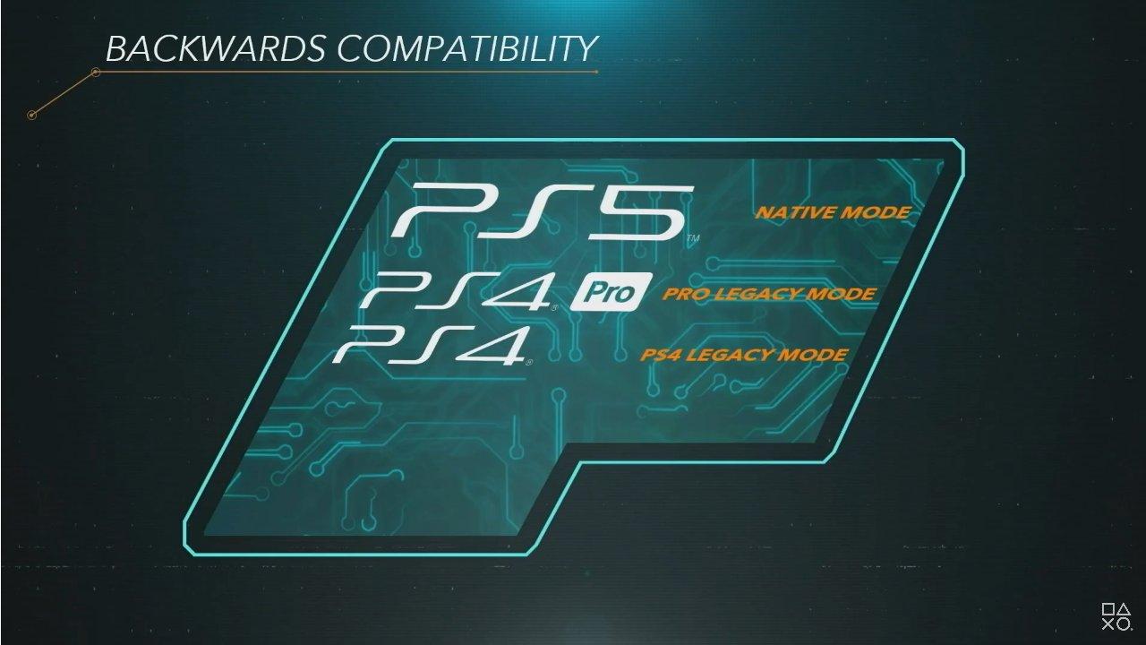 Презентация PlayStation 5 — новые детали консоли следующего поколения