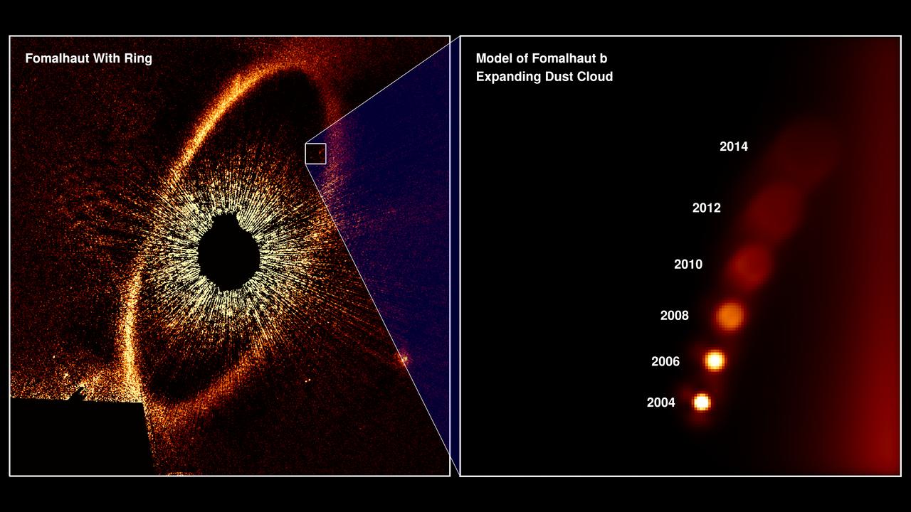 Учёные потеряли экзопланету Дагон в созвездии Южной Рыбы. А была ли она вообще? 3