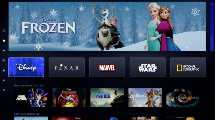 Онлайн-кинотеатр Disney+ набрал 50 миллионов подписчиков