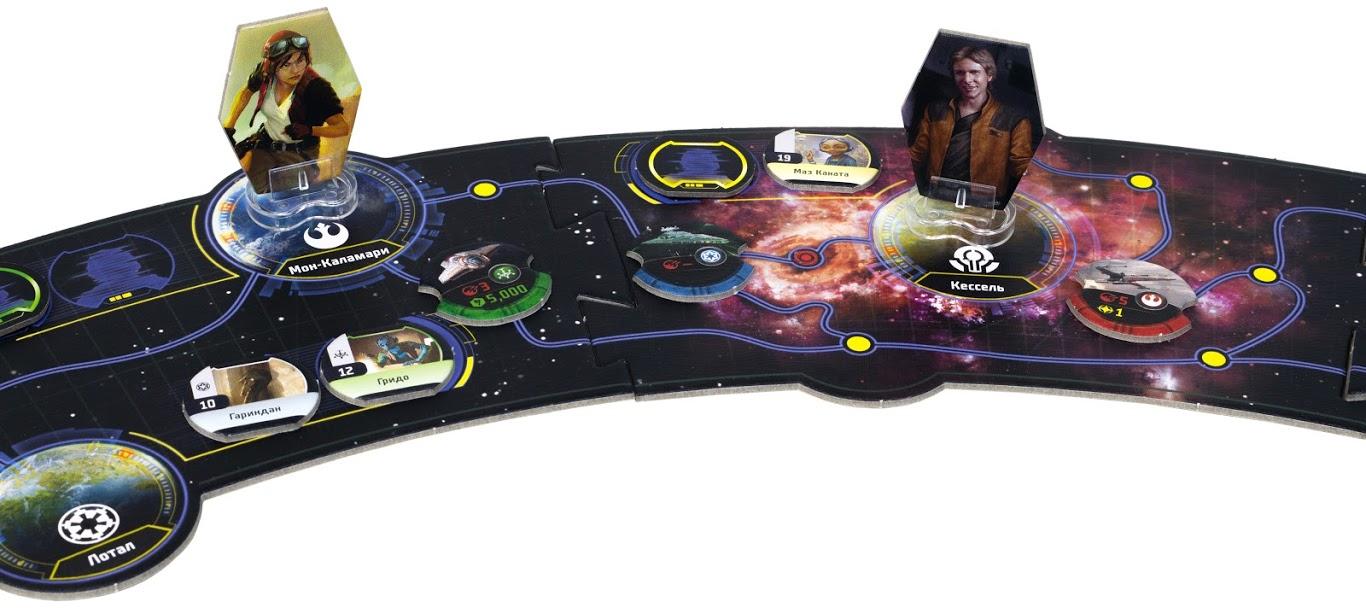 «Звёздные войны: Внешнее кольцо». Обзор настольной игры 4