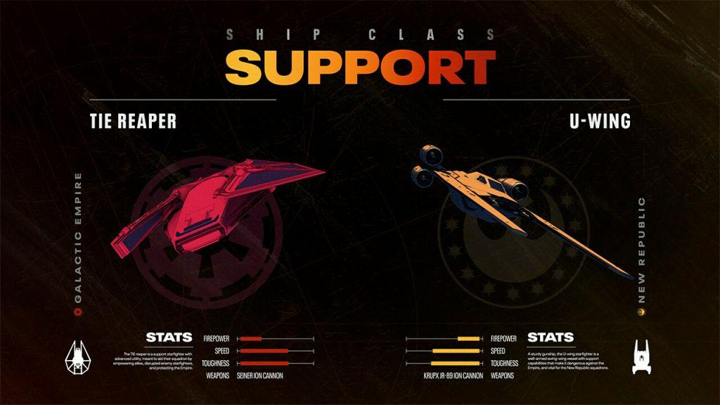 Геймплей и подробности Star Wars: Squadrons 3