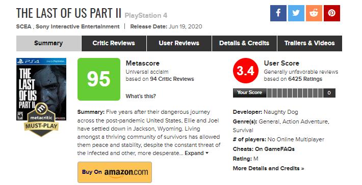 The Last of Us: Part II наконец вышла — и игроки сразу же разгромили ее 2