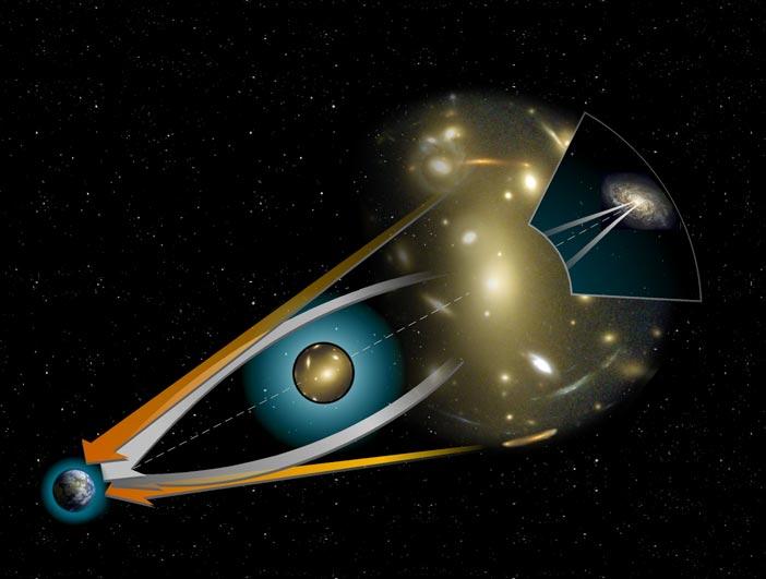 Галактики: какие бывают виды 2