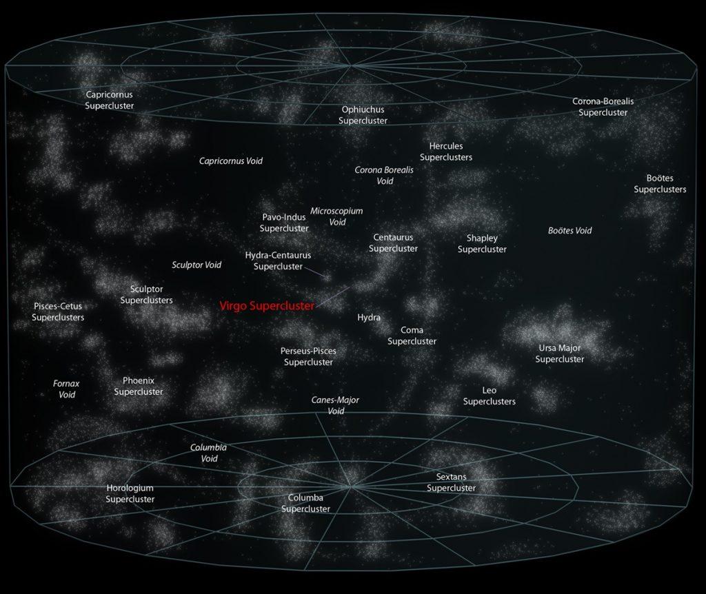 Галактики: какие бывают виды 14