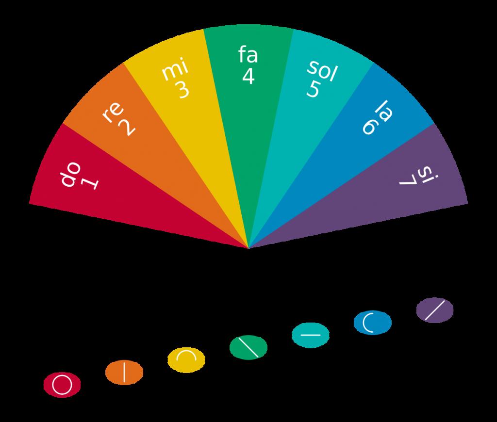 Искусственные языки. От эсперанто до на'ви 12