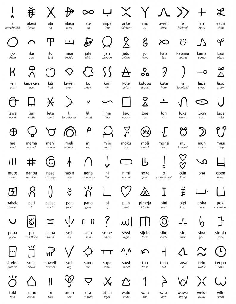 Искусственные языки. От эсперанто до на'ви 10