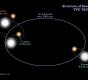 Астрономы нашли систему из шести затмевающих друг друга звезд