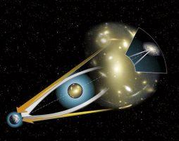Как установить контакт с инопланетянами