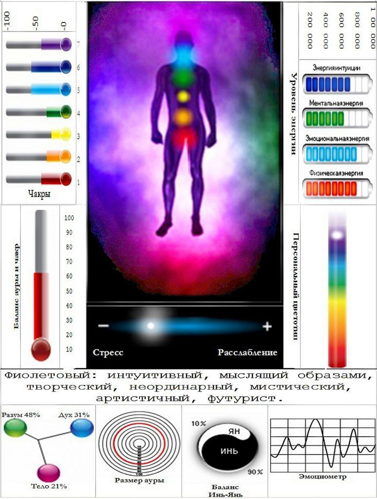 Шарлатаны от медицины: диагноз по ауре, защитные трусы и другие чудо-приборы 1