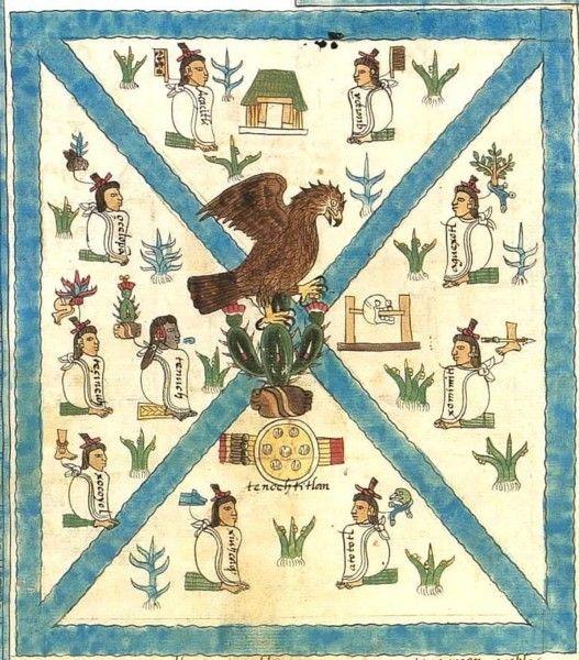 Ацтеки: мифология, государство и хрустальные черепа 13
